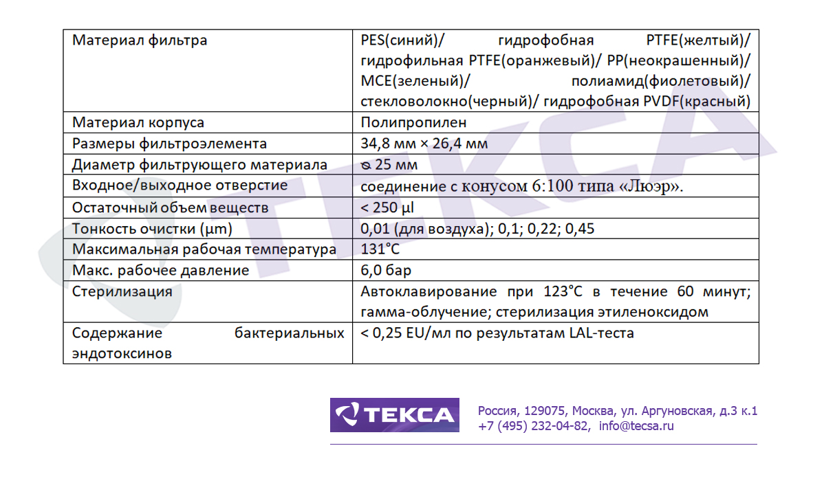 Технические характеристики шприцевых фильтров серии SC2L