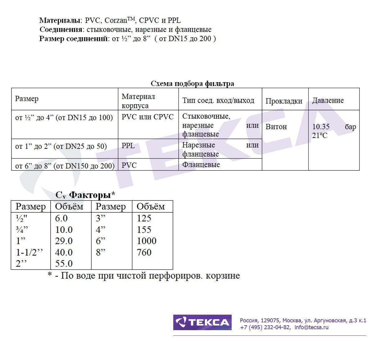 Технические характеристики трубопроводных фильтров-стрейнеров серии Simplex - модель All - Plastic