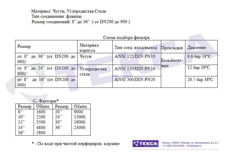 Технические характеристики трубопроводных сетчатых фильтров-стрейнеров серии SIMPLEX - модель 510