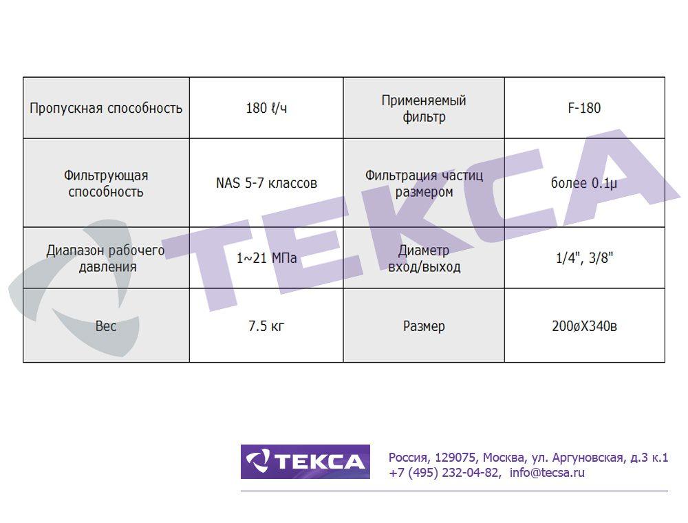 Технические характеристики очистителей смазочных масел KSS-180