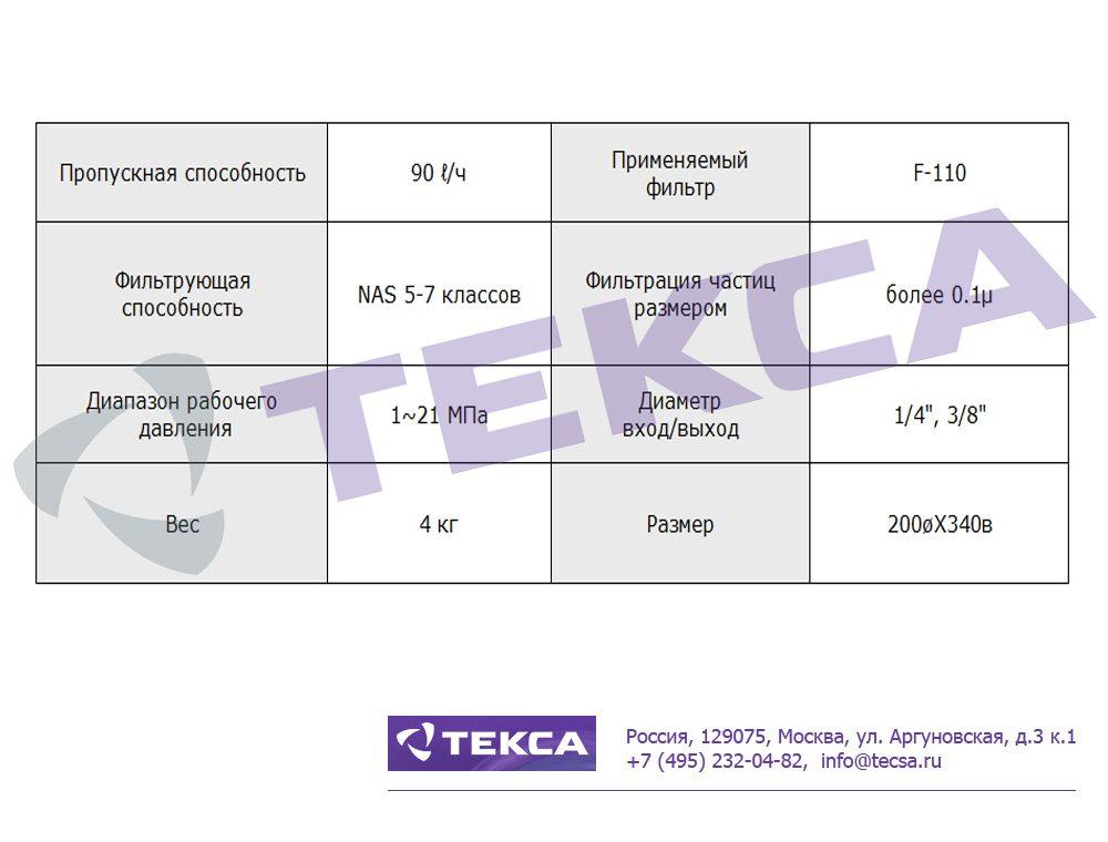 Технические характеристики очистителей смазочных масел KSS-110