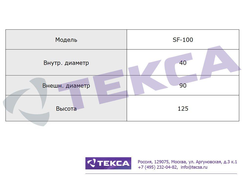 Технические характеристики фильтроэлементов для очистителей смазочных масел SF-100