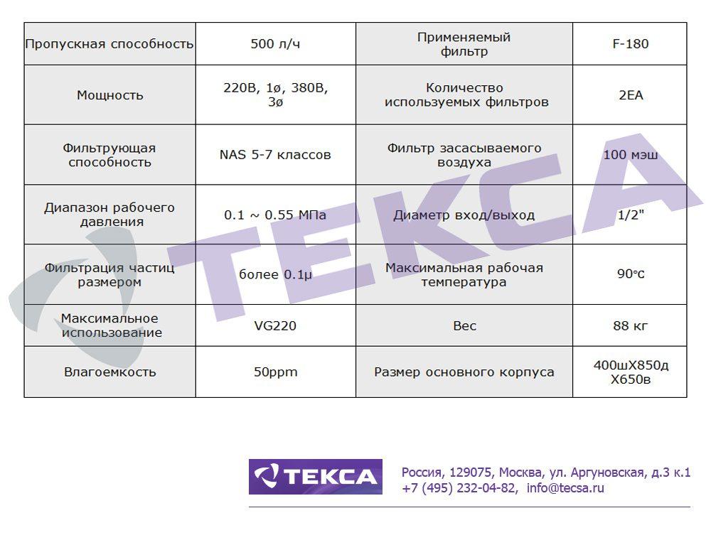 Технические характеристики очистителей смазочных масел OCS-2R-EP