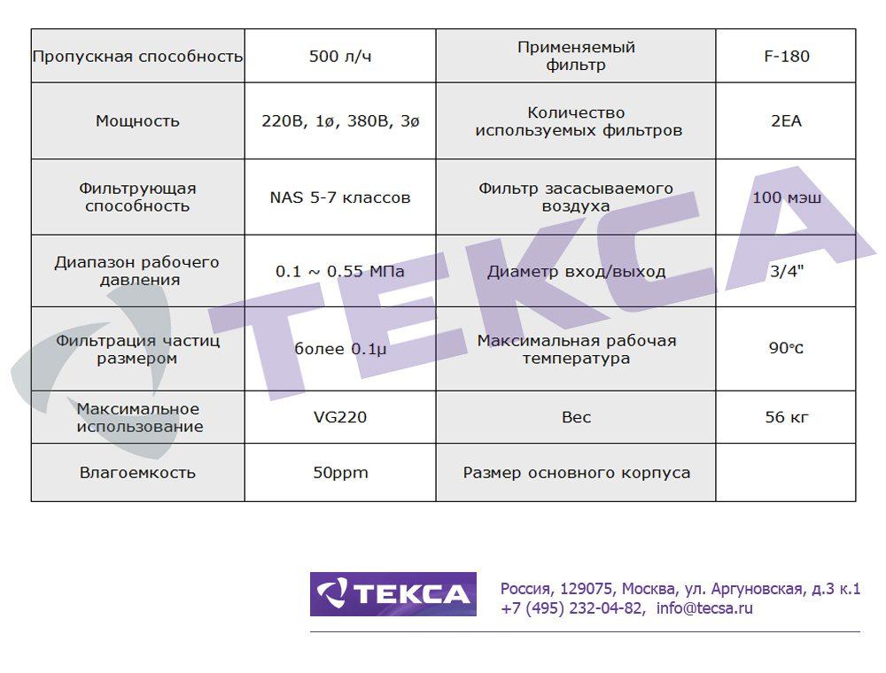 Технические характеристики очистителей смазочных масел OCS-2RS