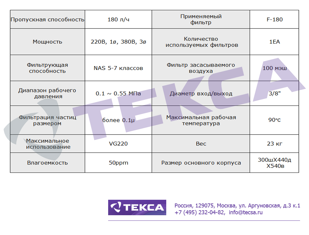 Технические характеристики очистителей смазочных масел OCS-1R